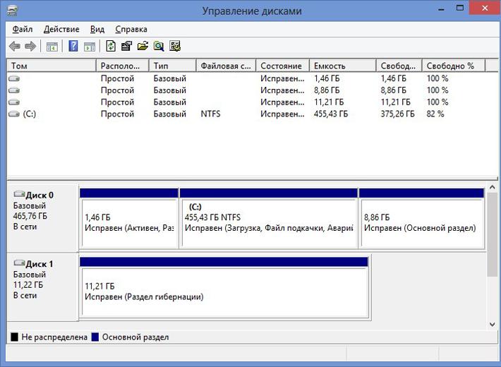 Почему Windows 7 не видит флешку