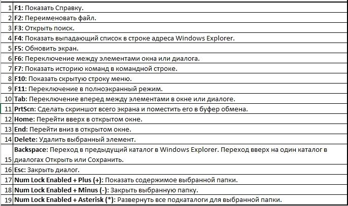 горячие клавиши windows 8 _ 2