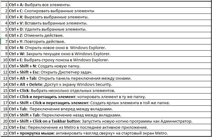 горячие клавиши windows 8 _ 3