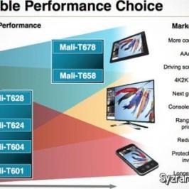 ARM представила второе поколение графических процессоров серии Mali T-600